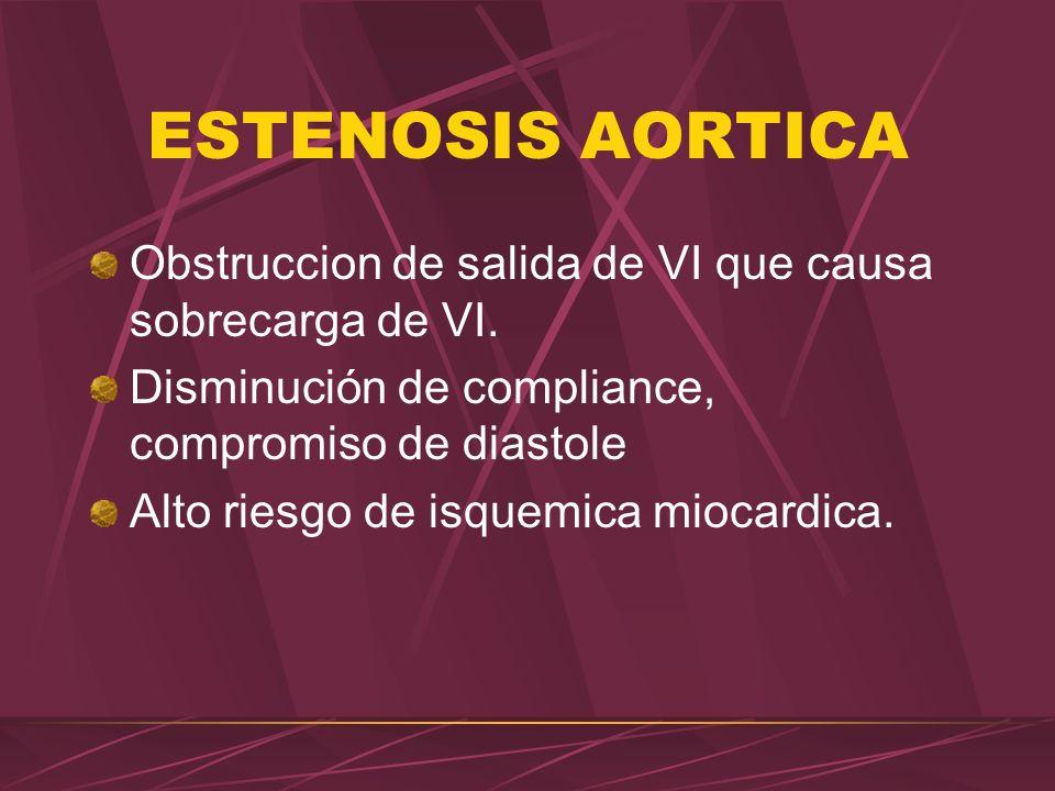 ESTENOSIS AORTICA Obstruccion de salida de VI que causa sobrecarga de VI. Disminución de compliance, compromiso de diastole Alto riesgo de isquemica m