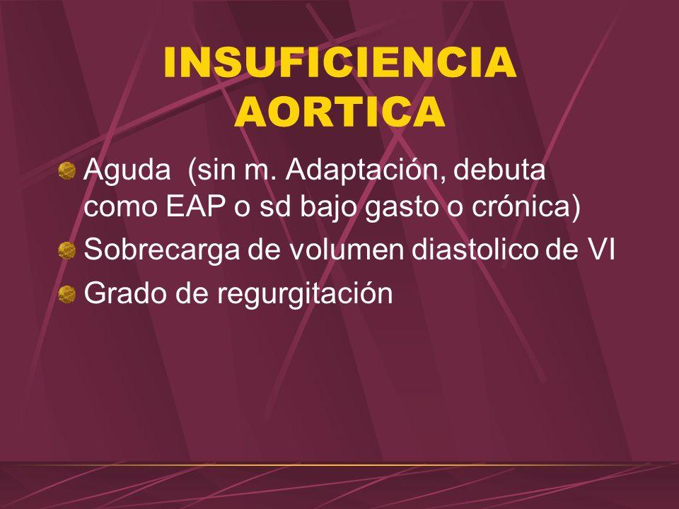 INSUFICIENCIA AORTICA Aguda (sin m. Adaptación, debuta como EAP o sd bajo gasto o crónica) Sobrecarga de volumen diastolico de VI Grado de regurgitaci