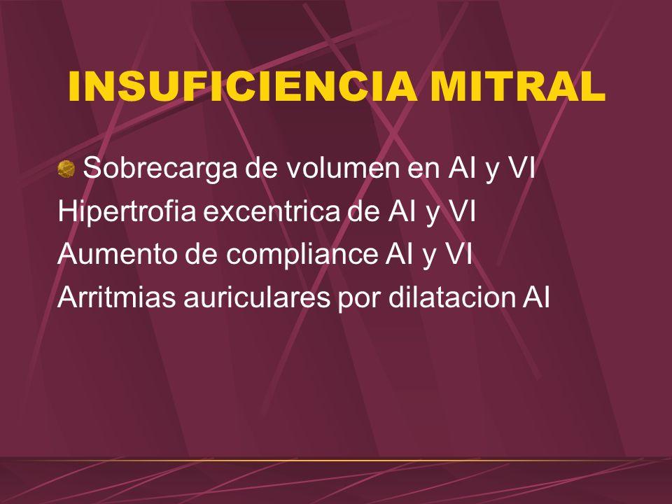 INSUFICIENCIA MITRAL Sobrecarga de volumen en AI y VI Hipertrofia excentrica de AI y VI Aumento de compliance AI y VI Arritmias auriculares por dilata