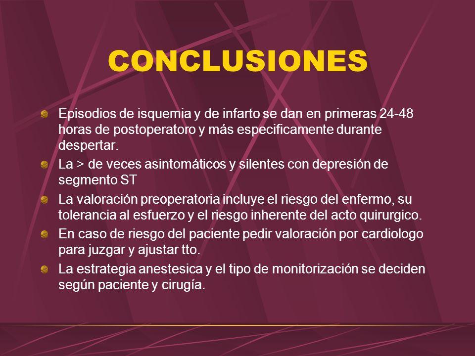 CONCLUSIONES Episodios de isquemia y de infarto se dan en primeras 24-48 horas de postoperatoro y más especificamente durante despertar. La > de veces
