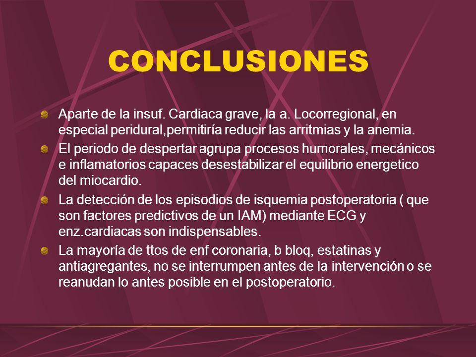 CONCLUSIONES Aparte de la insuf. Cardiaca grave, la a. Locorregional, en especial peridural,permitiría reducir las arritmias y la anemia. El periodo d