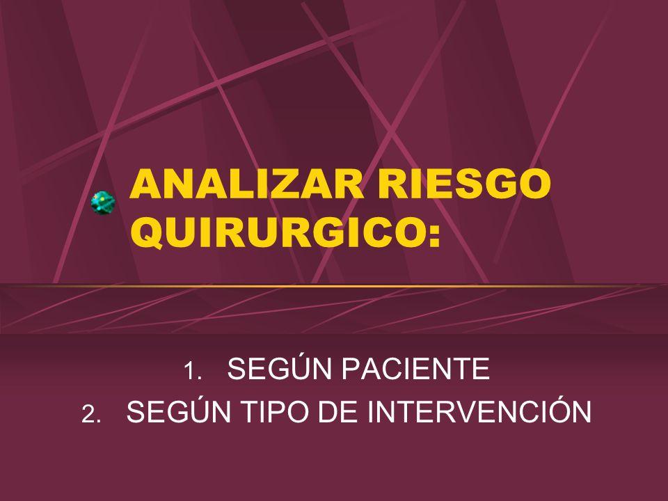 ANALIZAR RIESGO QUIRURGICO: 1. SEGÚN PACIENTE 2. SEGÚN TIPO DE INTERVENCIÓN