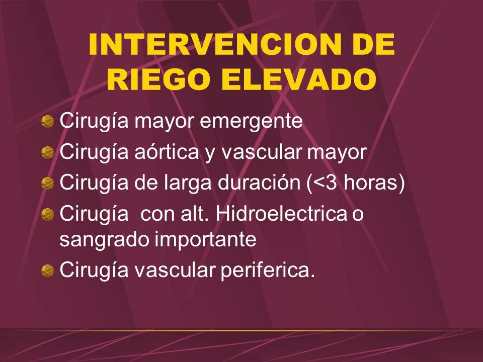 INTERVENCION DE RIEGO ELEVADO Cirugía mayor emergente Cirugía aórtica y vascular mayor Cirugía de larga duración (<3 horas) Cirugía con alt. Hidroelec