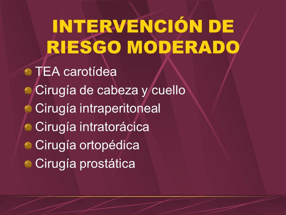 INTERVENCIÓN DE RIESGO MODERADO TEA carotídea Cirugía de cabeza y cuello Cirugía intraperitoneal Cirugía intratorácica Cirugía ortopédica Cirugía pros