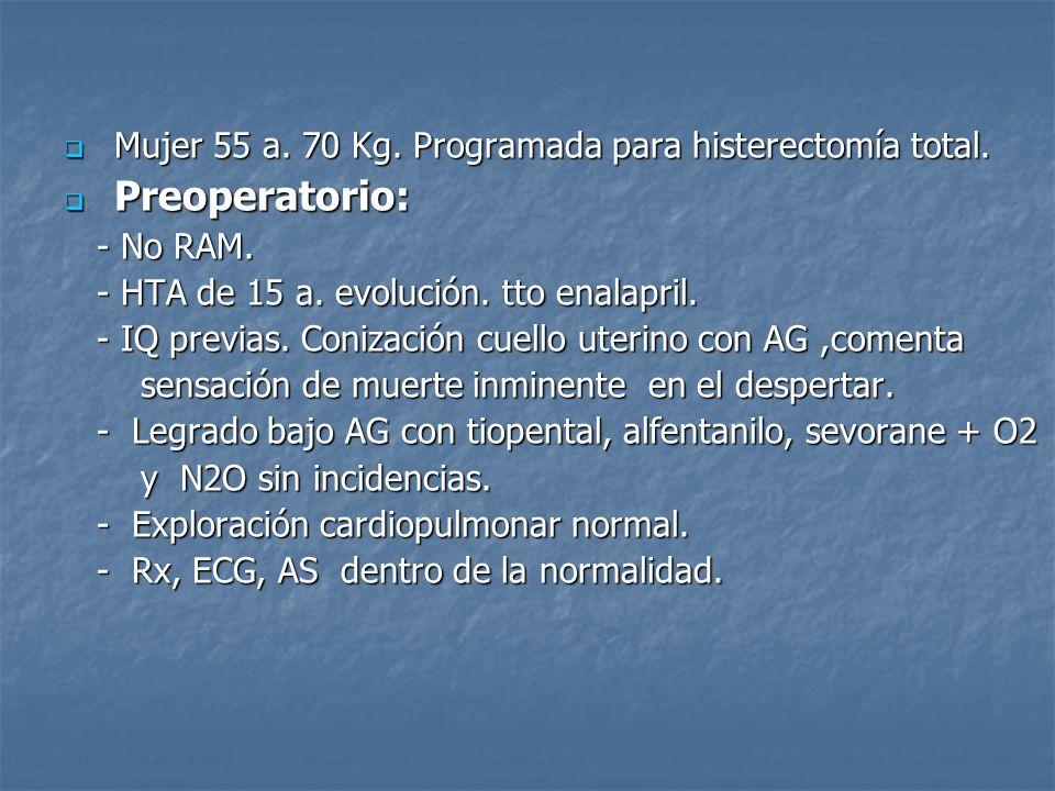 Intraoperatorio: Intraoperatorio: - Bloqueo regional subdural no satisfactorio.