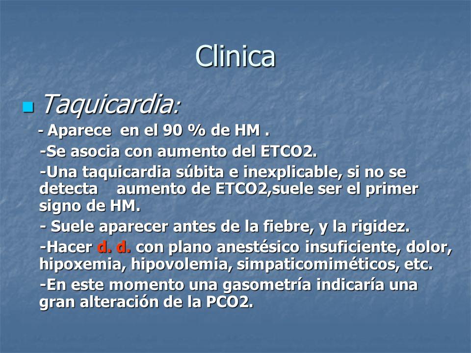 Clinica Taquicardia : Taquicardia : - Aparece en el 90 % de HM. - Aparece en el 90 % de HM. -Se asocia con aumento del ETCO2. -Se asocia con aumento d