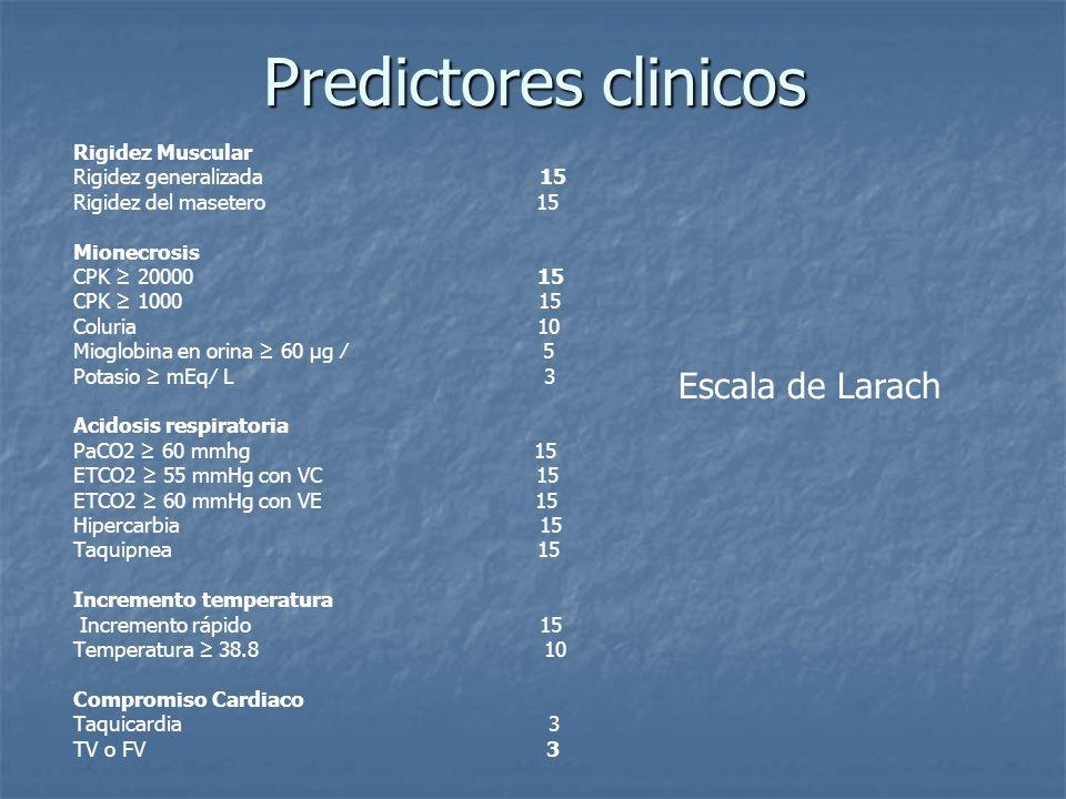 Predictores clinicos Rigidez Muscular Rigidez generalizada 15 Rigidez del masetero 15 Mionecrosis CPK 20000 15 CPK 1000 15 Coluria 10 Mioglobina en or