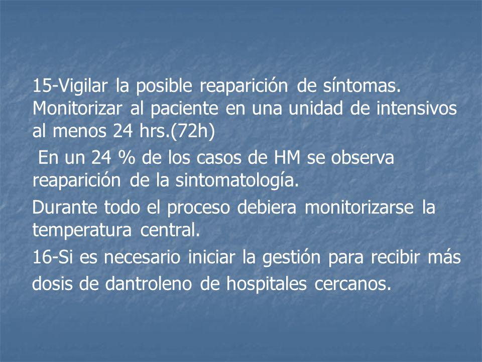 15-Vigilar la posible reaparición de síntomas. Monitorizar al paciente en una unidad de intensivos al menos 24 hrs.(72h) En un 24 % de los casos de HM
