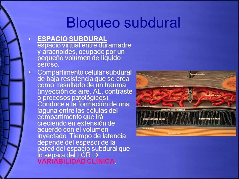 Bloqueo subdural ESPACIO SUBDURAL: espacio virtual entre duramadre y aracnoides, ocupado por un pequeño volumen de líquido seroso. Compartimento celul