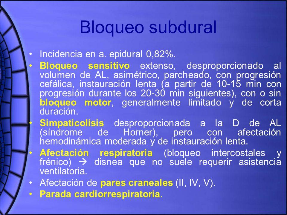 Bloqueo subdural Incidencia en a. epidural 0,82%. Bloqueo sensitivo extenso, desproporcionado al volumen de AL, asimétrico, parcheado, con progresión