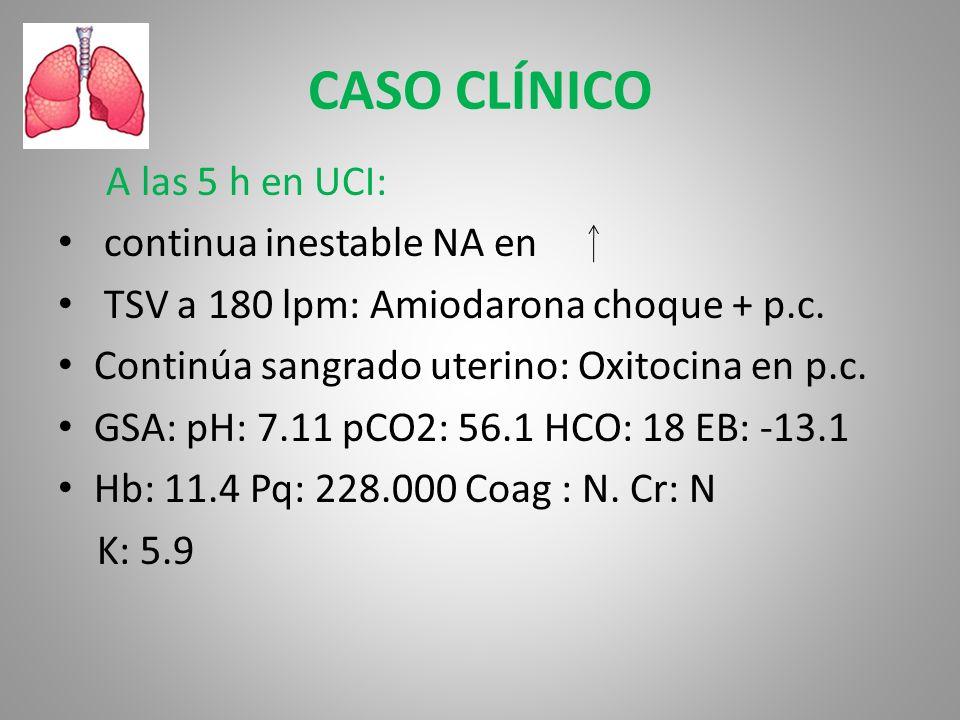 CASO CLÍNICO A las 5 h en UCI: continua inestable NA en TSV a 180 lpm: Amiodarona choque + p.c. Continúa sangrado uterino: Oxitocina en p.c. GSA: pH: