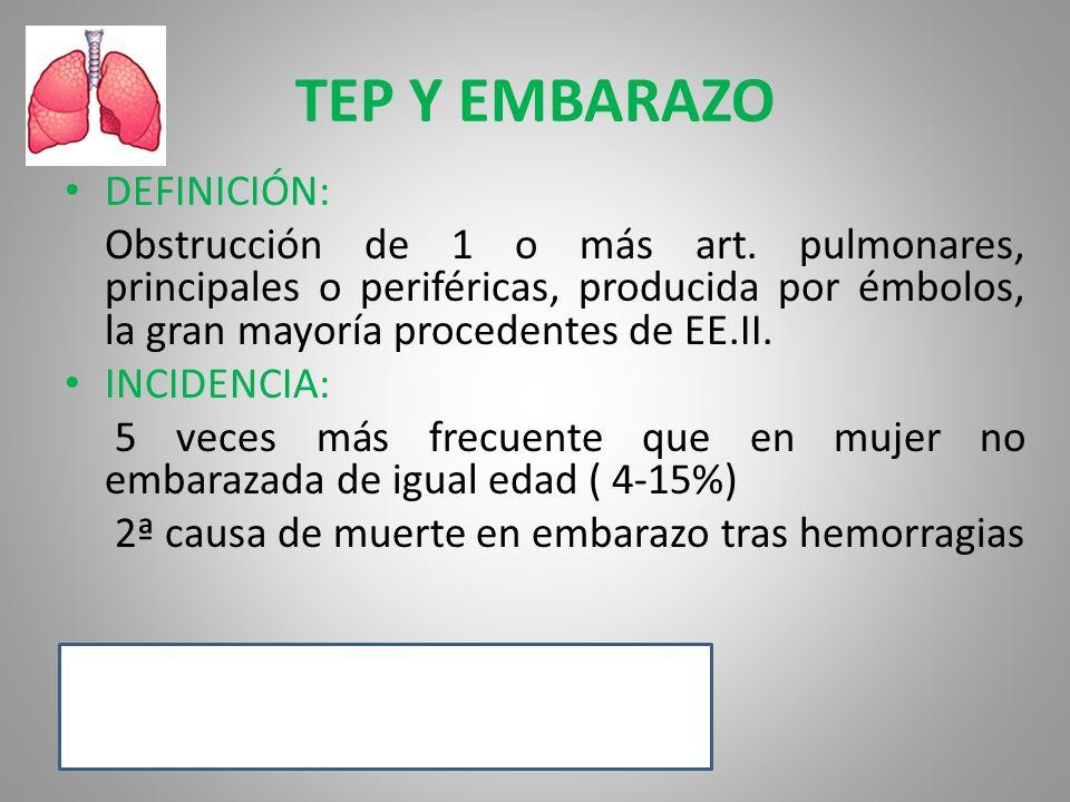 TEP Y EMBARAZO DEFINICIÓN: Obstrucción de 1 o más art. pulmonares, principales o periféricas, producida por émbolos, la gran mayoría procedentes de EE