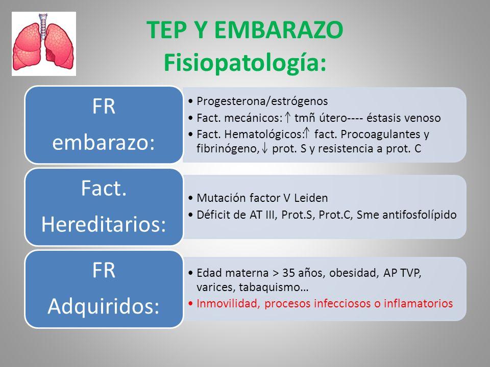 TEP Y EMBARAZO Fisiopatología: Progesterona/estrógenos Fact. mecánicos: tmñ útero---- éstasis venoso Fact. Hematológicos: fact. Procoagulantes y fibri