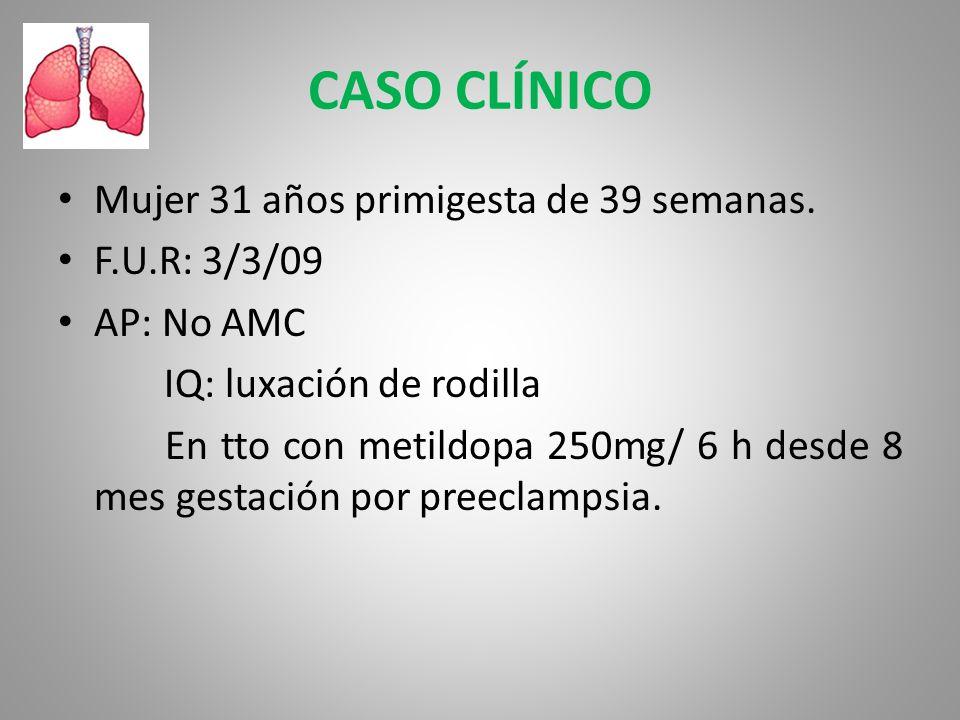 CASO CLÍNICO Presenta disnea progresiva de 15 días Tos seca No fiebre ni expectoración TTO: REPOSO + PARACETAMOL Desde hace 24 h aumento brusco de la disnea de por lo que acude a su hospital