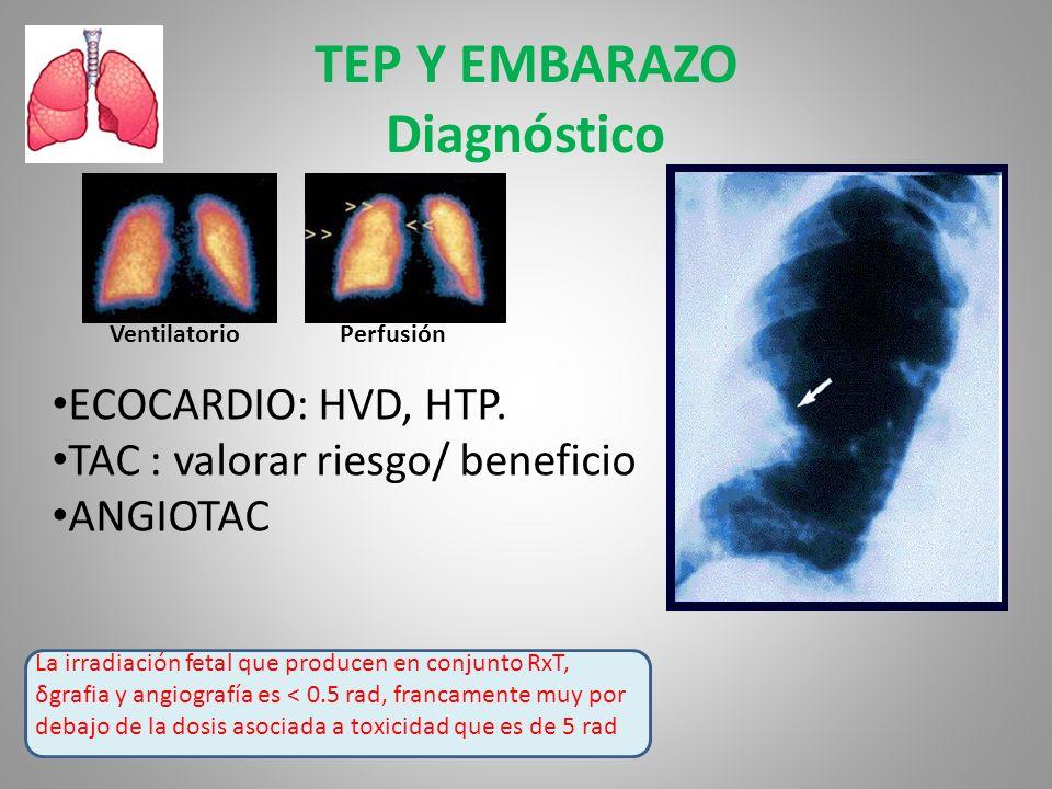 TEP Y EMBARAZO Diagnóstico VentilatorioPerfusión ECOCARDIO: HVD, HTP. TAC : valorar riesgo/ beneficio ANGIOTAC La irradiación fetal que producen en co