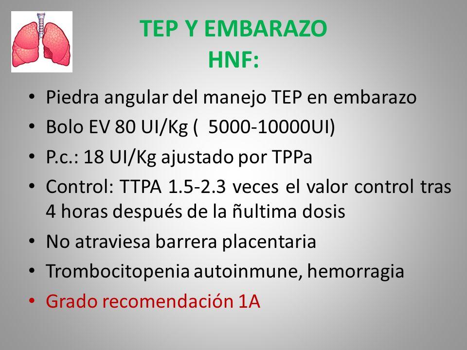 TEP Y EMBARAZO HNF: Piedra angular del manejo TEP en embarazo Bolo EV 80 UI/Kg ( 5000-10000UI) P.c.: 18 UI/Kg ajustado por TPPa Control: TTPA 1.5-2.3