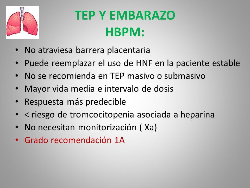 TEP Y EMBARAZO HBPM: No atraviesa barrera placentaria Puede reemplazar el uso de HNF en la paciente estable No se recomienda en TEP masivo o submasivo