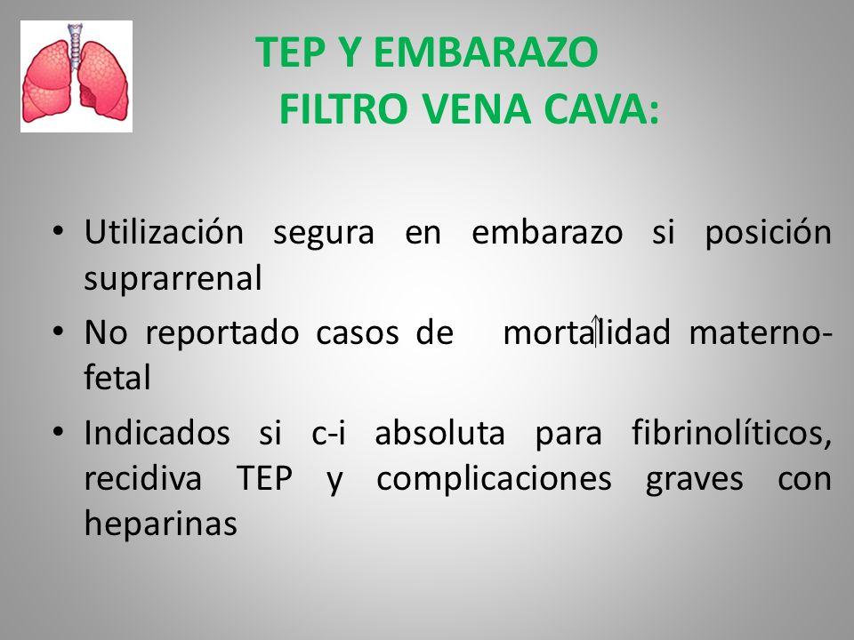 TEP Y EMBARAZO FILTRO VENA CAVA: Utilización segura en embarazo si posición suprarrenal No reportado casos de mortalidad materno- fetal Indicados si c