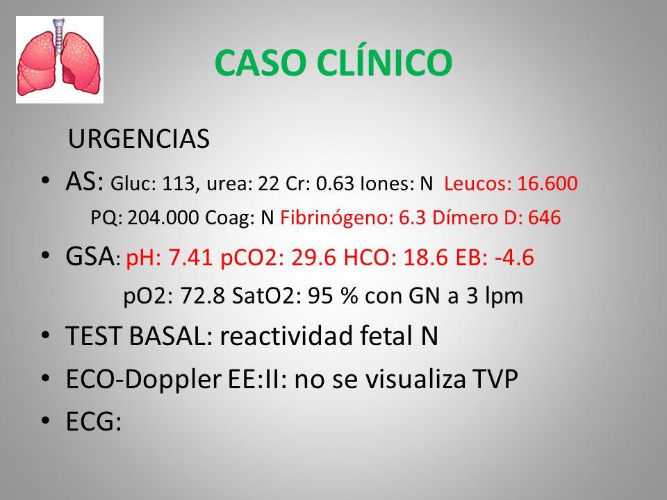 TEP Y EMBARAZO HNF: Piedra angular del manejo TEP en embarazo Bolo EV 80 UI/Kg ( 5000-10000UI) P.c.: 18 UI/Kg ajustado por TPPa Control: TTPA 1.5-2.3 veces el valor control tras 4 horas después de la ñultima dosis No atraviesa barrera placentaria Trombocitopenia autoinmune, hemorragia Grado recomendación 1A