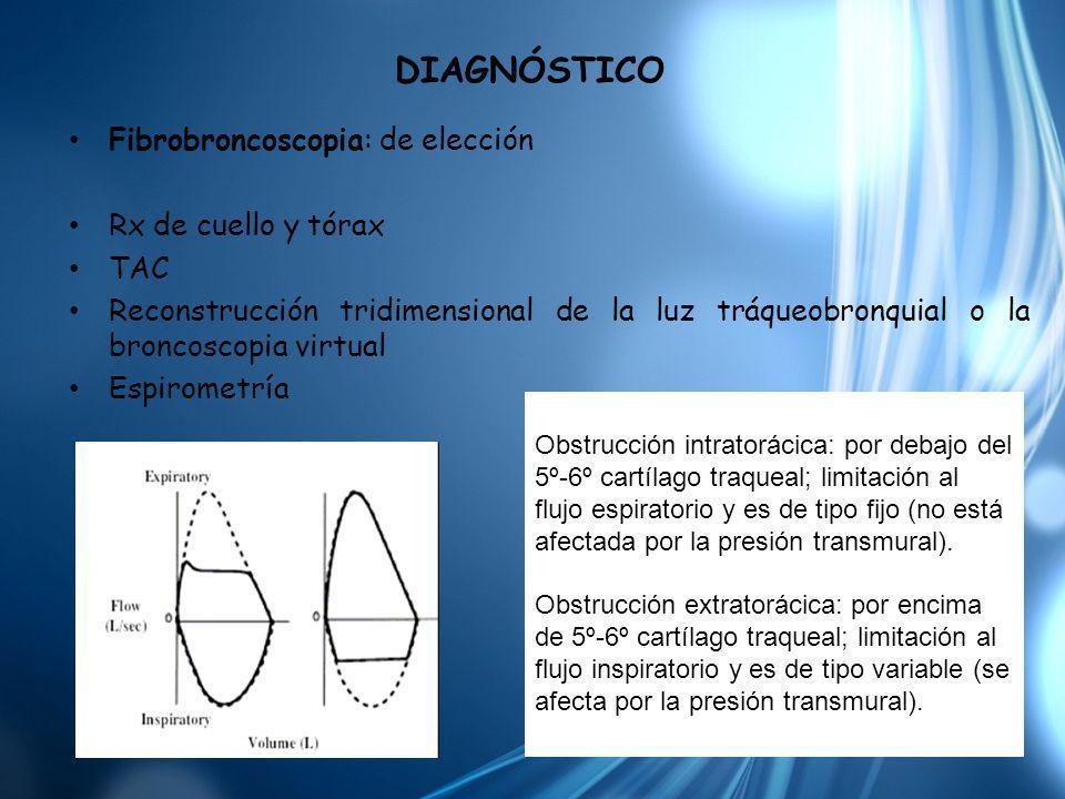 DIAGNÓSTICO Fibrobroncoscopia: de elección Rx de cuello y tórax TAC Reconstrucción tridimensional de la luz tráqueobronquial o la broncoscopia virtual