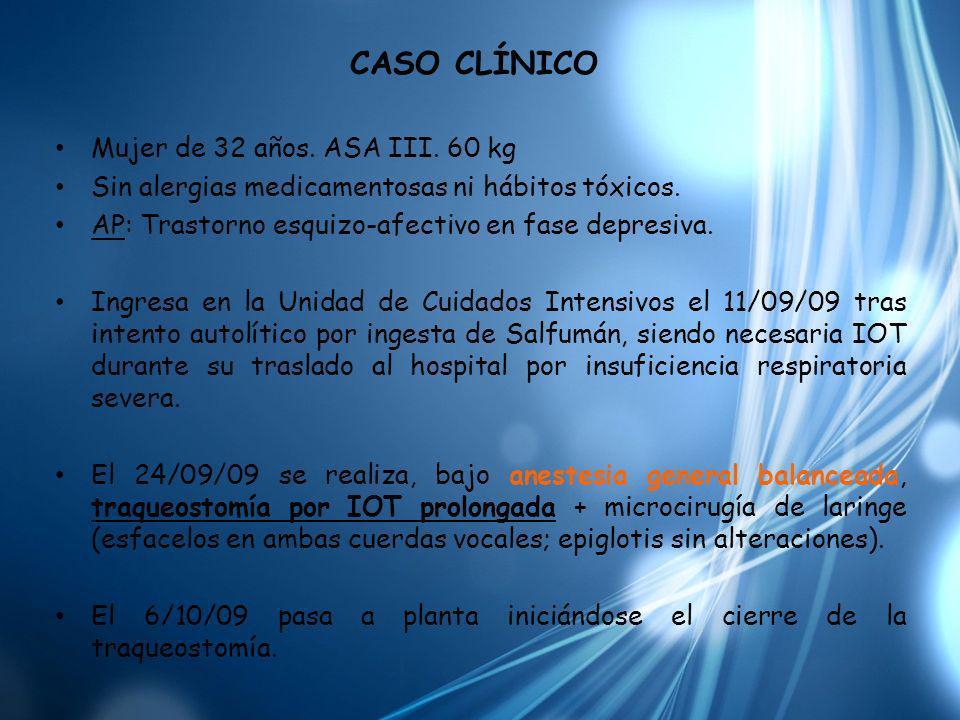 CASO CLÍNICO Mujer de 32 años. ASA III. 60 kg Sin alergias medicamentosas ni hábitos tóxicos. AP: Trastorno esquizo-afectivo en fase depresiva. Ingres