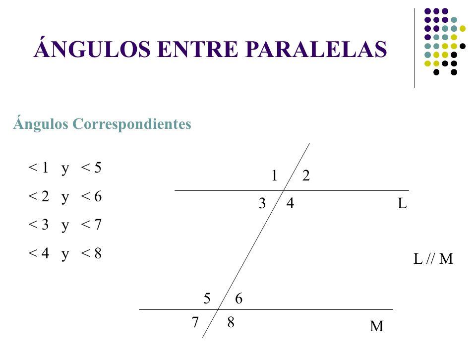 12 3 7 65 4 8 L M L // M ÁNGULOS ENTRE PARALELAS Ángulos Correspondientes < 1 y < 5 < 2 y < 6 < 3 y < 7 < 4 y < 8