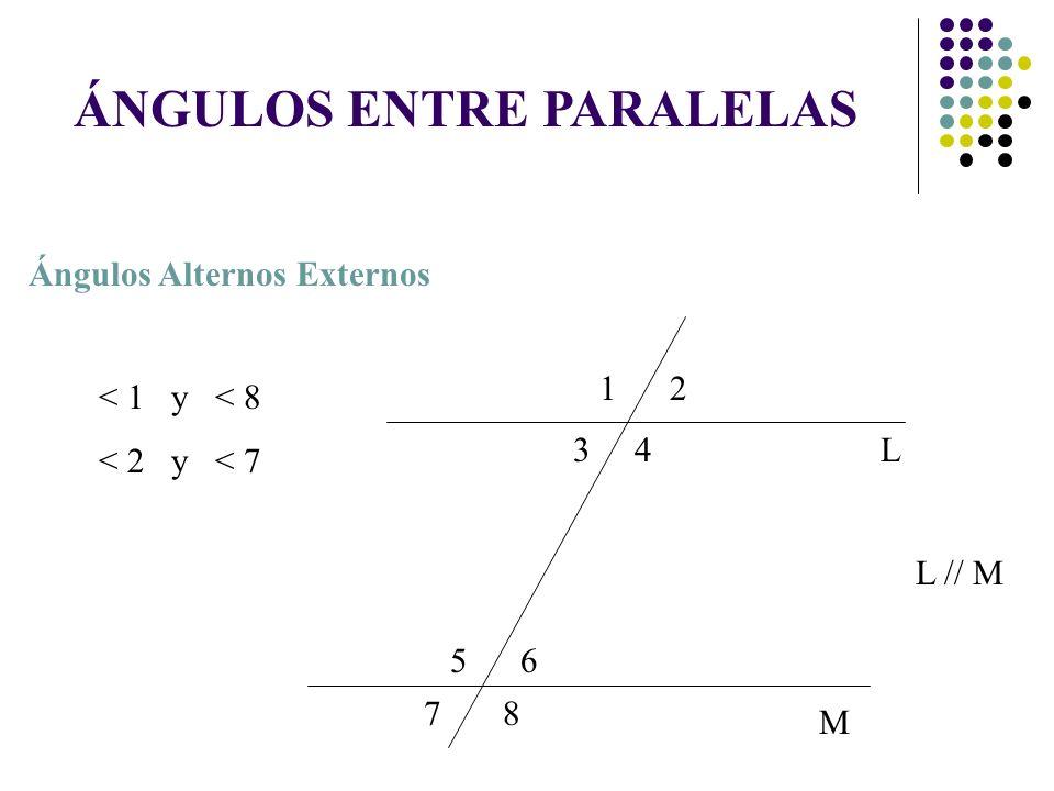 12 3 7 65 4 8 L M L // M ÁNGULOS ENTRE PARALELAS Ángulos Alternos Externos < 1 y < 8 < 2 y < 7