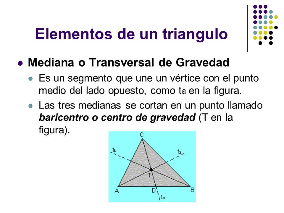Elementos de un triangulo Mediana o Transversal de Gravedad Es un segmento que une un vértice con el punto medio del lado opuesto, como t a en la figu