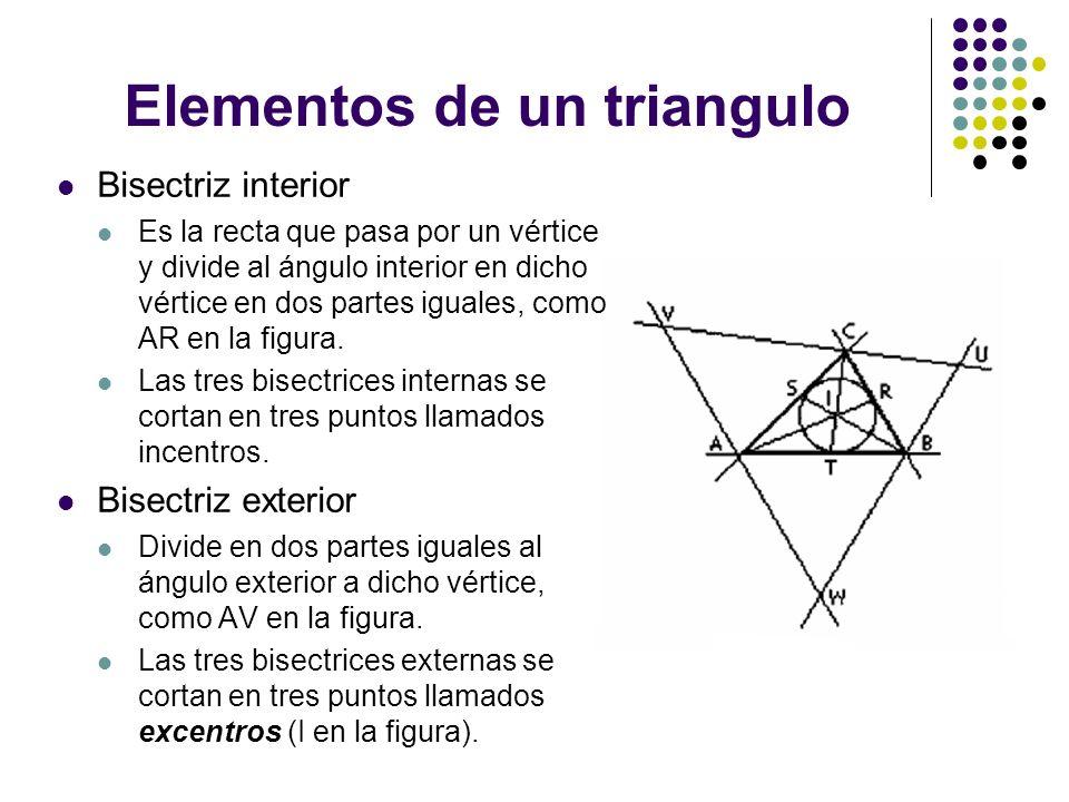 Elementos de un triangulo Bisectriz interior Es la recta que pasa por un vértice y divide al ángulo interior en dicho vértice en dos partes iguales, c
