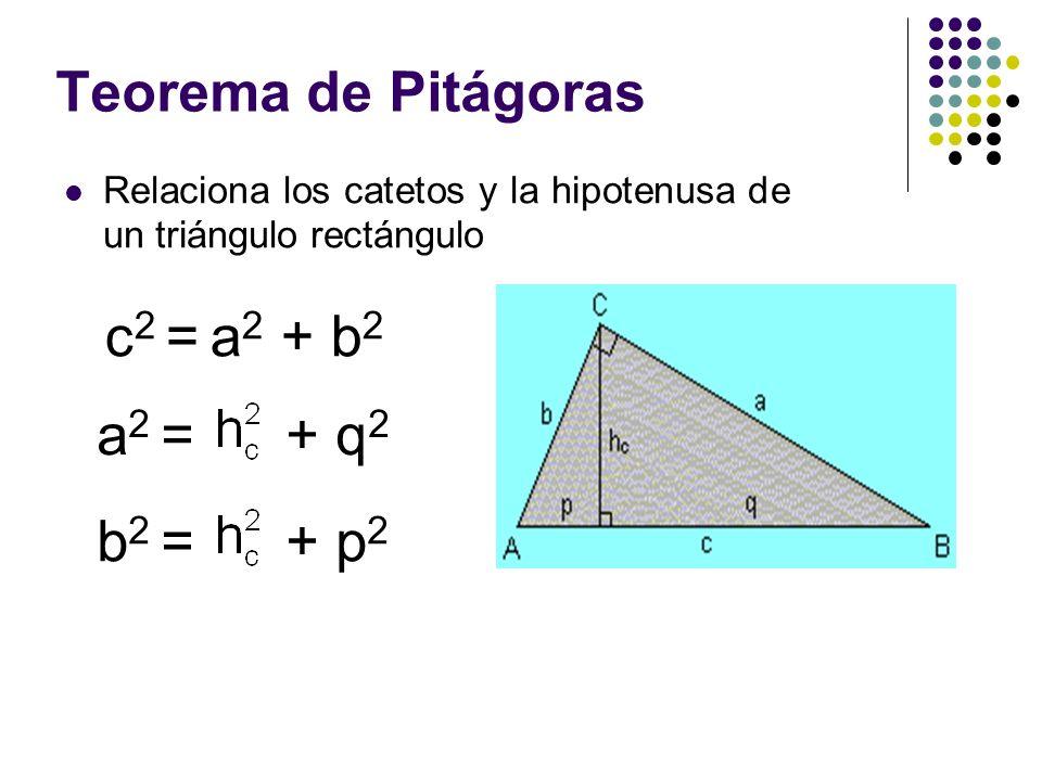 Teorema de Pitágoras Relaciona los catetos y la hipotenusa de un triángulo rectángulo c 2 = a 2 + b 2 a 2 = + q 2 b 2 = + p 2
