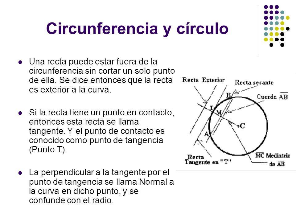 Circunferencia y círculo Una recta puede estar fuera de la circunferencia sin cortar un solo punto de ella. Se dice entonces que la recta es exterior
