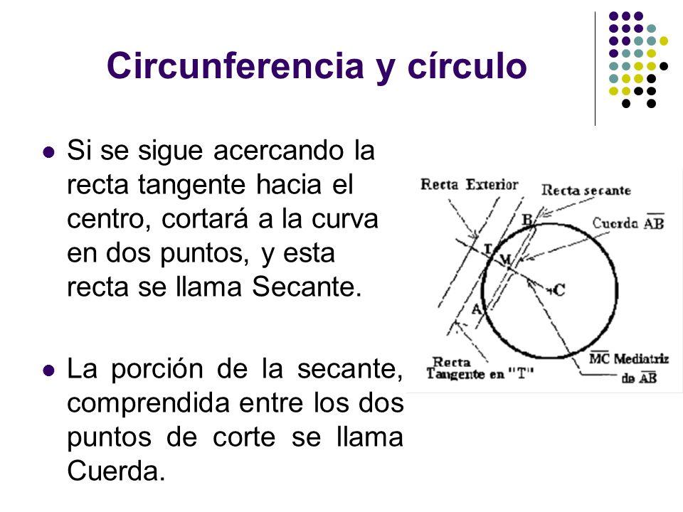 Circunferencia y círculo Si se sigue acercando la recta tangente hacia el centro, cortará a la curva en dos puntos, y esta recta se llama Secante. La