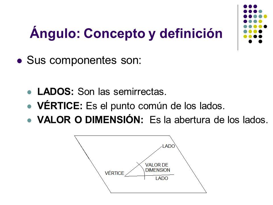Ángulo: Concepto y definición Sus componentes son: LADOS: Son las semirrectas. VÉRTICE: Es el punto común de los lados. VALOR O DIMENSIÓN: Es la abert