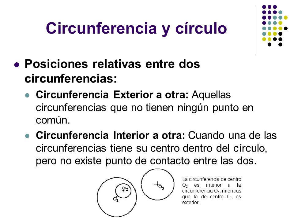 Circunferencia y círculo Posiciones relativas entre dos circunferencias: Circunferencia Exterior a otra: Aquellas circunferencias que no tienen ningún