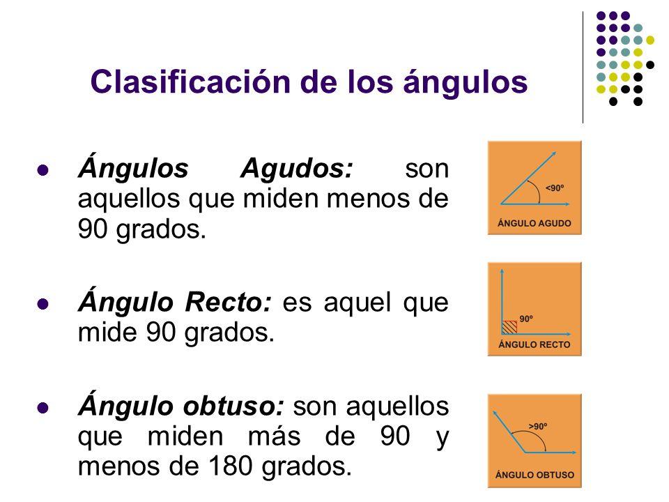 Clasificación de los ángulos Ángulos Agudos: son aquellos que miden menos de 90 grados. Ángulo Recto: es aquel que mide 90 grados. Ángulo obtuso: son