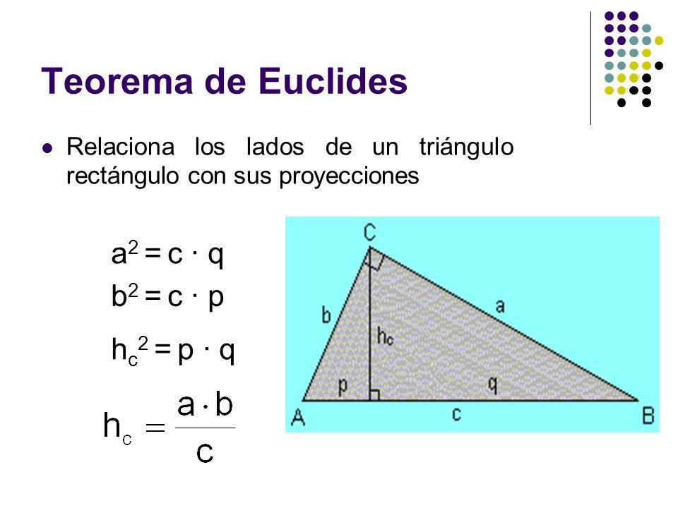 Teorema de Euclides Relaciona los lados de un triángulo rectángulo con sus proyecciones a 2 = c · q b 2 = c · p h c 2 = p · q