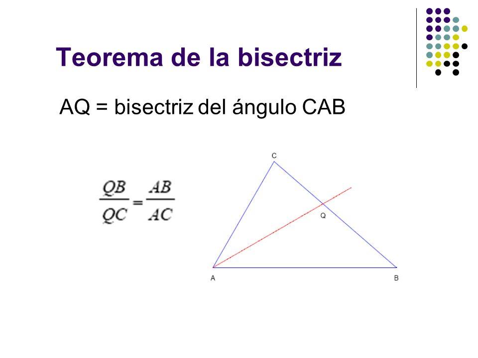 Teorema de la bisectriz AQ = bisectriz del ángulo CAB
