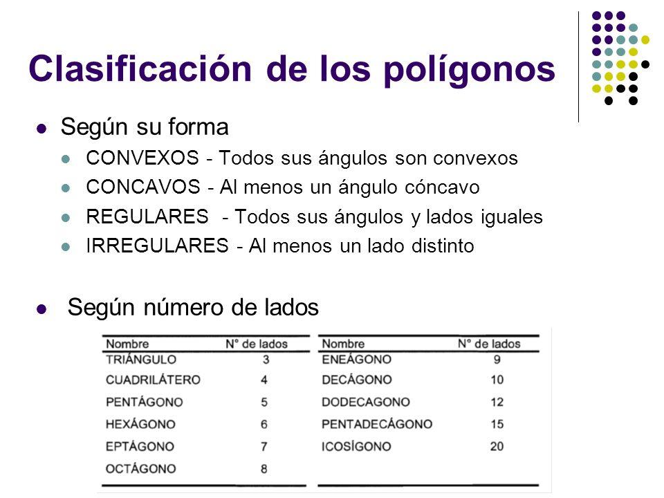 Clasificación de los polígonos Según su forma CONVEXOS - Todos sus ángulos son convexos CONCAVOS - Al menos un ángulo cóncavo REGULARES - Todos sus án