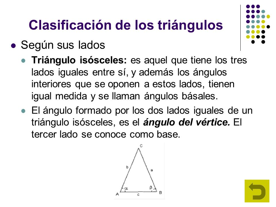 Clasificación de los triángulos Según sus lados Triángulo isósceles: es aquel que tiene los tres lados iguales entre sí, y además los ángulos interior