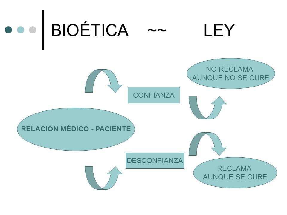 BIOÉTICA ~~ LEY RELACIÓN MÉDICO - PACIENTE NO RECLAMA AUNQUE NO SE CURE RECLAMA AUNQUE SE CURE CONFIANZA DESCONFIANZA