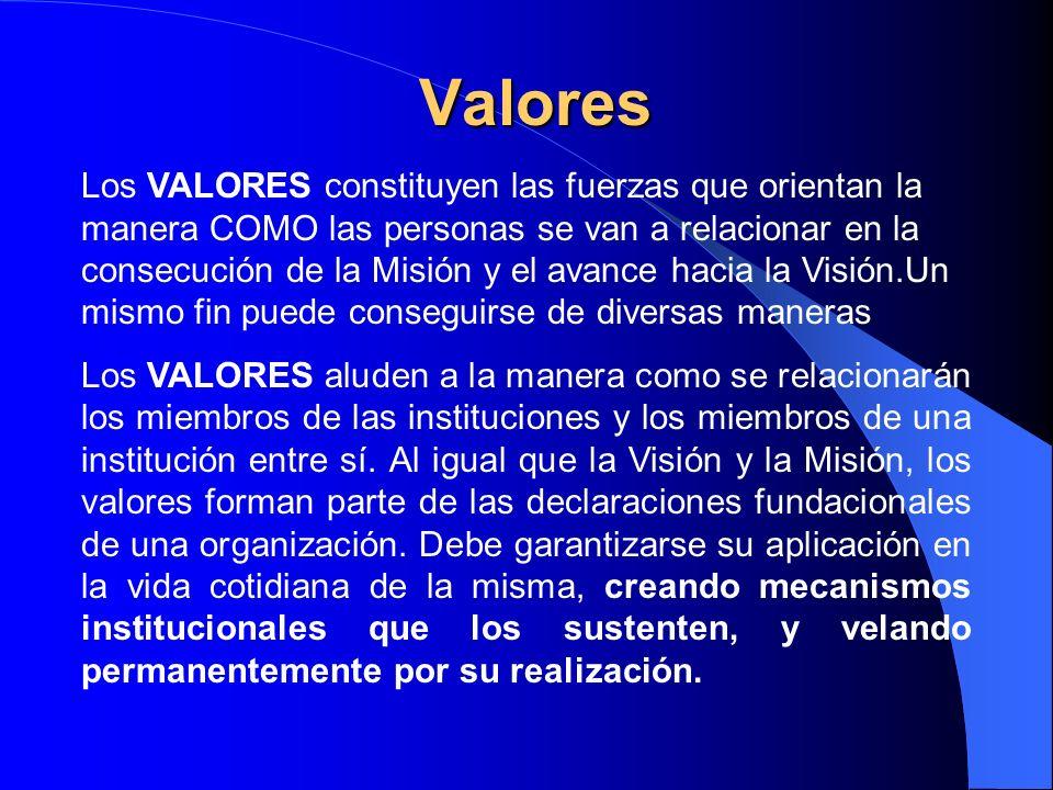 Valores Los VALORES constituyen las fuerzas que orientan la manera COMO las personas se van a relacionar en la consecución de la Misión y el avance ha