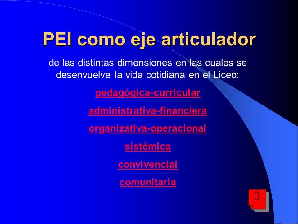 PEI como eje articulador de las distintas dimensiones en las cuales se desenvuelve la vida cotidiana en el Liceo: pedagógica-curricular administrativa