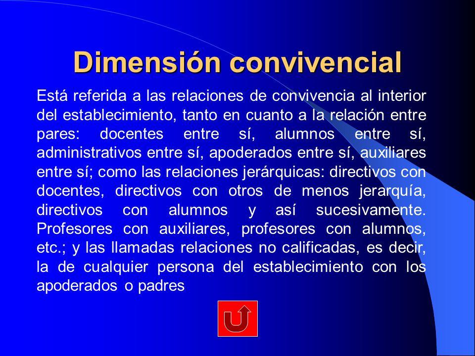 Dimensión convivencial Está referida a las relaciones de convivencia al interior del establecimiento, tanto en cuanto a la relación entre pares: docen