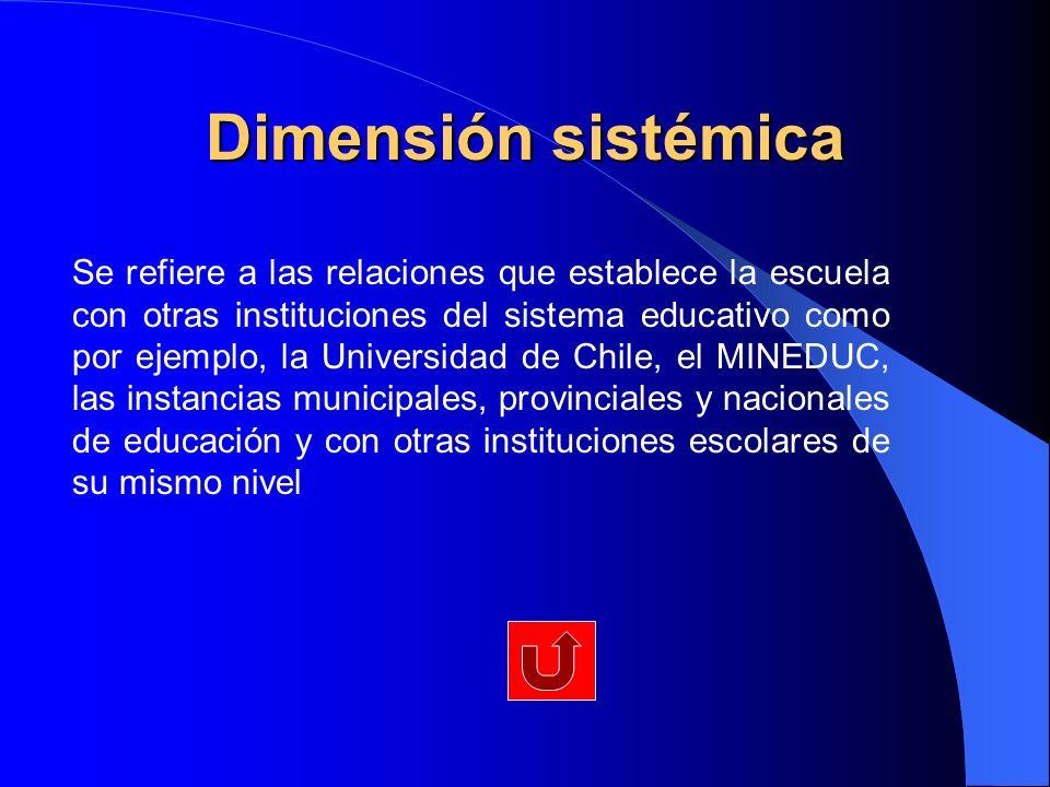 Dimensión sistémica Se refiere a las relaciones que establece la escuela con otras instituciones del sistema educativo como por ejemplo, la Universida