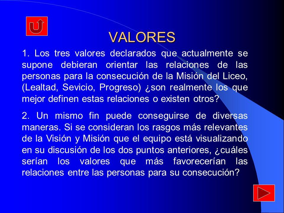 VALORES 1. Los tres valores declarados que actualmente se supone debieran orientar las relaciones de las personas para la consecución de la Misión del