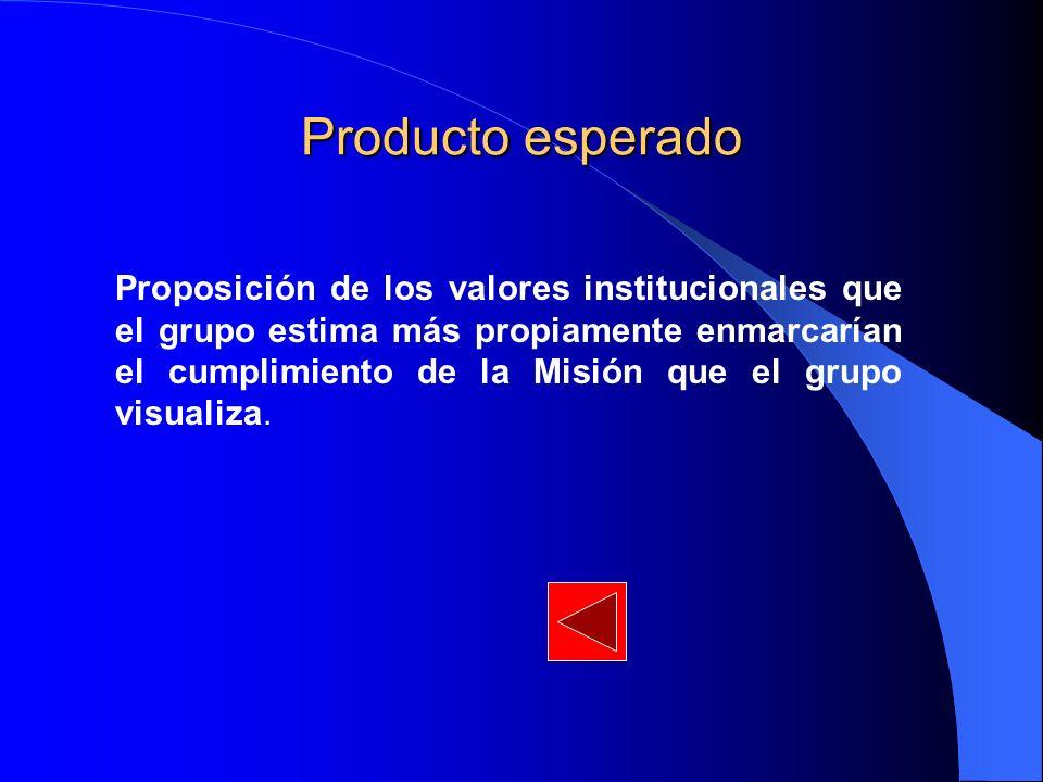 Producto esperado Proposición de los valores institucionales que el grupo estima más propiamente enmarcarían el cumplimiento de la Misión que el grupo