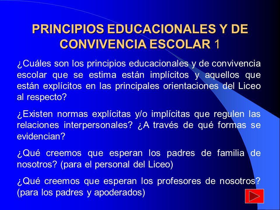 PRINCIPIOS EDUCACIONALES Y DE CONVIVENCIA ESCOLAR 1 ¿Cuáles son los principios educacionales y de convivencia escolar que se estima están implícitos y