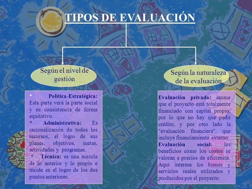 TIPOS DE EVALUACIÓN Según el nivel de gestión Según la naturaleza de la evaluación * Política-Estratégica: Esta parte verá la parte social y su consis