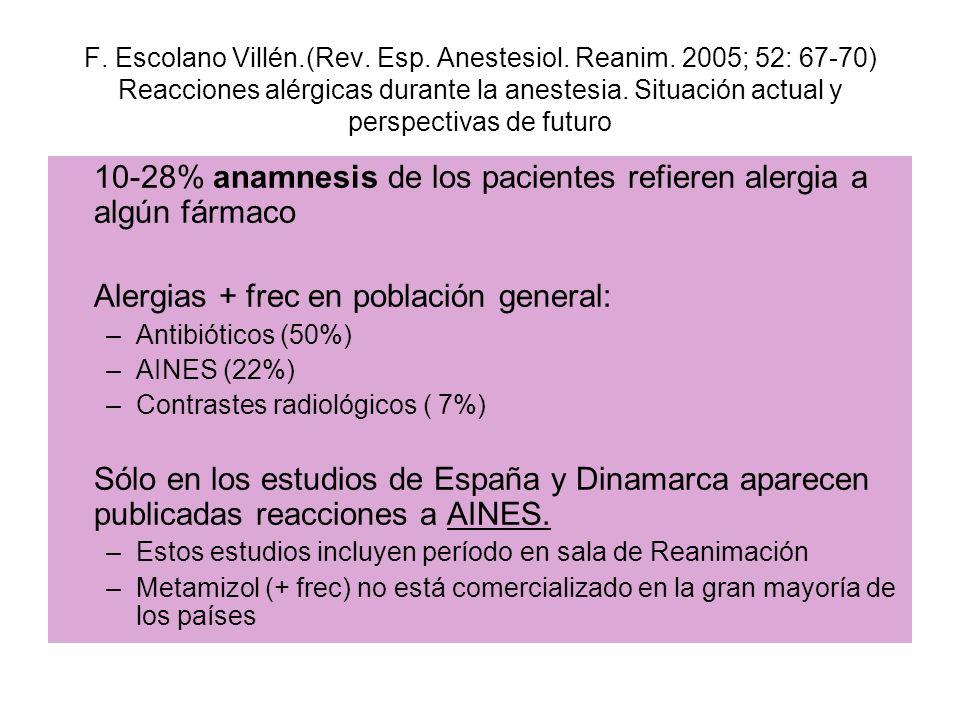 F. Escolano Villén.(Rev. Esp. Anestesiol. Reanim. 2005; 52: 67-70) Reacciones alérgicas durante la anestesia. Situación actual y perspectivas de futur