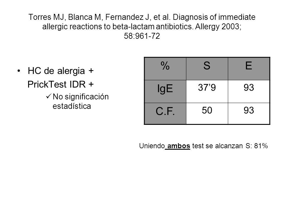 Torres MJ, Blanca M, Fernandez J, et al. Diagnosis of immediate allergic reactions to beta-lactam antibiotics. Allergy 2003; 58:961-72 HC de alergia +